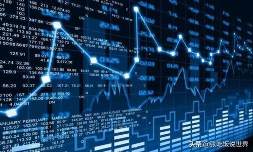 什么是区块链金融?