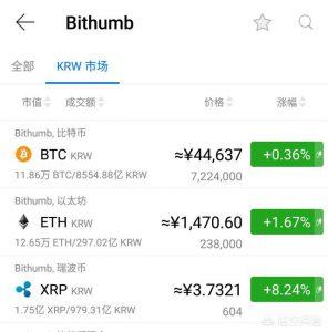 韩国交易所Bithumb比特币放量增长64倍,为何不见比特币价格有大波动?你怎么看?