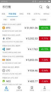 现在都有哪些虚拟货币?
